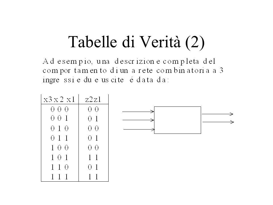 Applicazione dei teoremi dellalgebra booleana