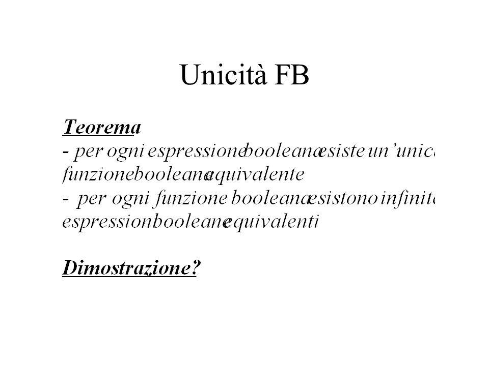Unicità FB