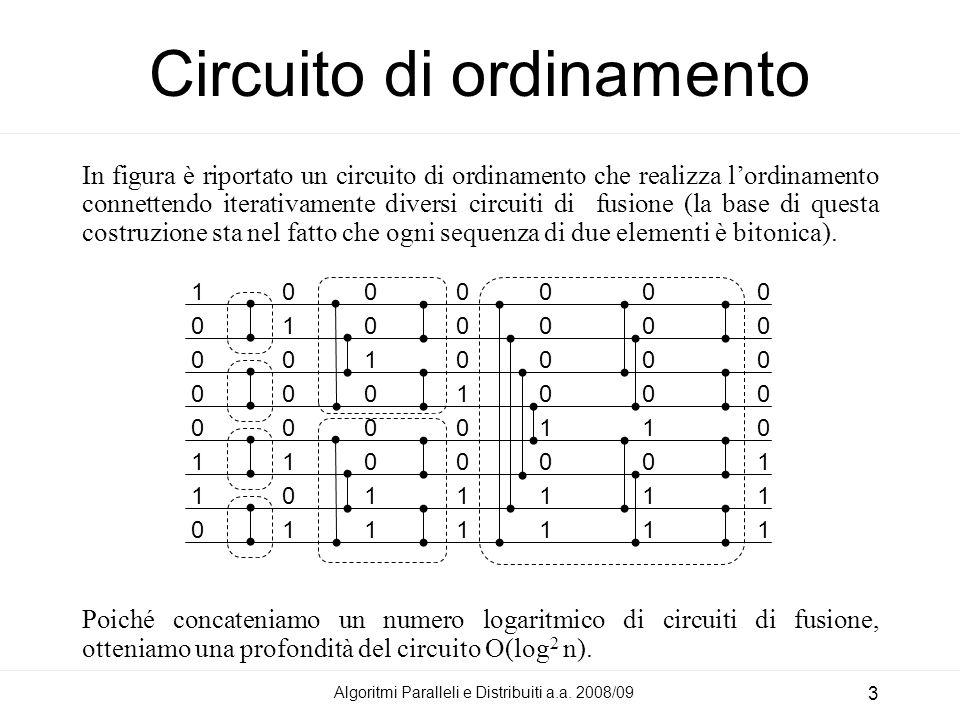 3 Circuito di ordinamento In figura è riportato un circuito di ordinamento che realizza lordinamento connettendo iterativamente diversi circuiti di fusione (la base di questa costruzione sta nel fatto che ogni sequenza di due elementi è bitonica).