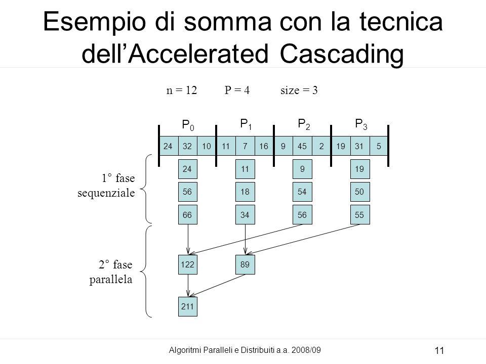 Algoritmi Paralleli e Distribuiti a.a. 2008/09 11 Esempio di somma con la tecnica dellAccelerated Cascading n = 12 P = 4 size = 3 24321011716945219315