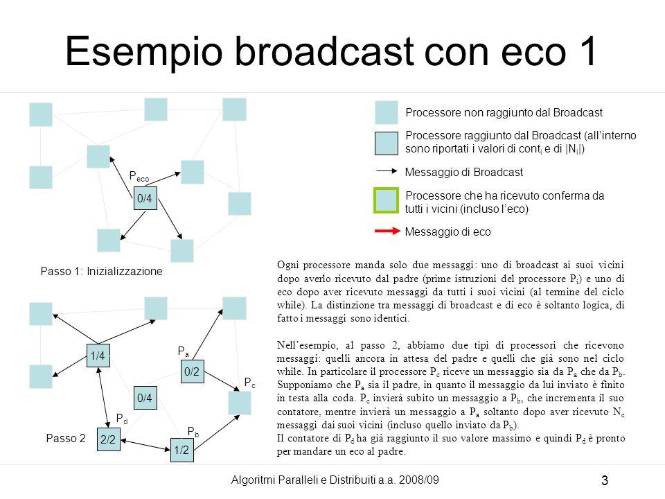 Algoritmi Paralleli e Distribuiti a.a. 2008/09 3 Esempio broadcast con eco 1 0/4 0/2 0/4 1/2 2/2 1/4 Processore non raggiunto dal Broadcast Processore