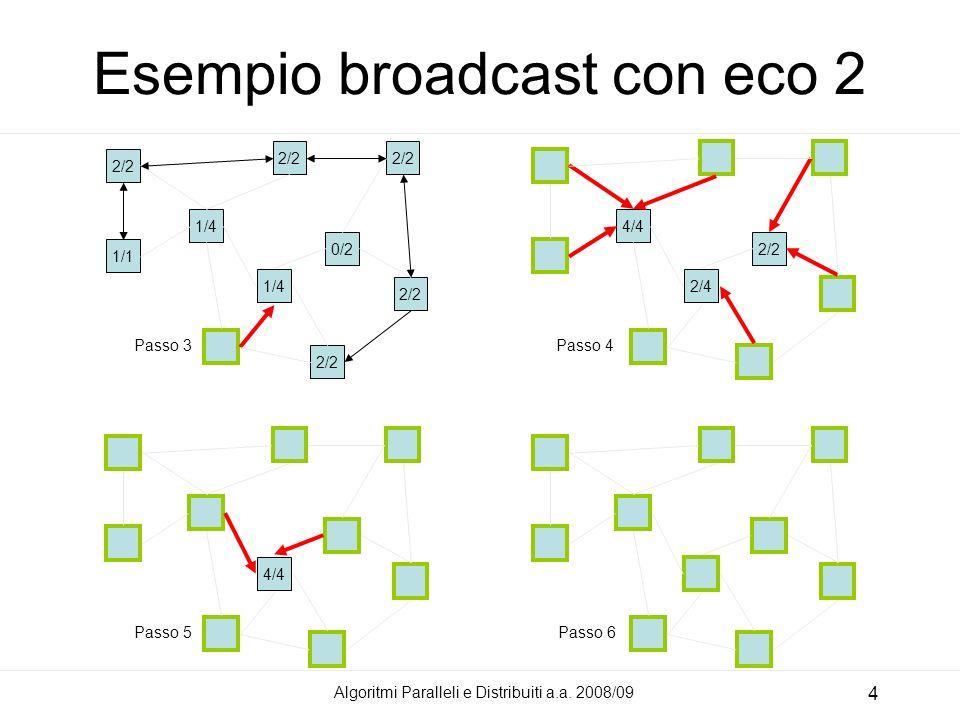 Algoritmi Paralleli e Distribuiti a.a. 2008/09 4 Esempio broadcast con eco 2 4/4 2/2 2/4 4/4 0/2 1/4 2/2 1/4 2/2 1/1 2/2 Passo 4Passo 3 Passo 5Passo 6