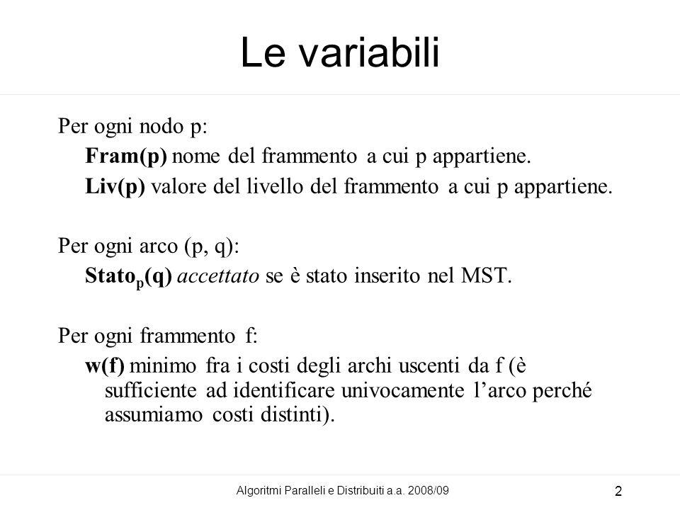 Algoritmi Paralleli e Distribuiti a.a. 2008/09 2 Le variabili Per ogni nodo p: Fram(p) nome del frammento a cui p appartiene. Liv(p) valore del livell