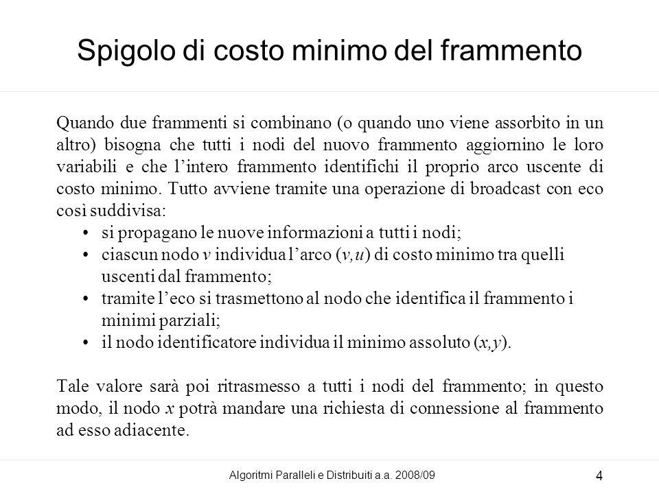 Algoritmi Paralleli e Distribuiti a.a. 2008/09 4 Spigolo di costo minimo del frammento Quando due frammenti si combinano (o quando uno viene assorbito