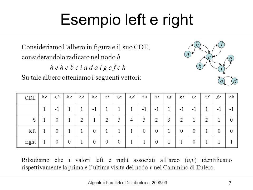 Algoritmi Paralleli e Distribuiti a.a. 2008/09 7 Esempio left e right Consideriamo lalbero in figura e il suo CDE, considerandolo radicato nel nodo h