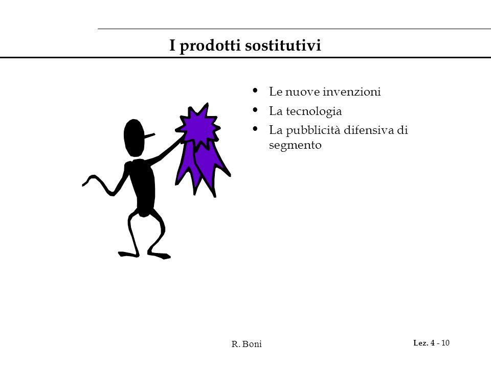 R. Boni Lez. 4 - 10 I prodotti sostitutivi Le nuove invenzioni La tecnologia La pubblicità difensiva di segmento