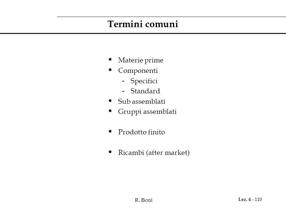 R. Boni Lez. 4 - 110 Termini comuni Materie prime Componenti - Specifici - Standard Sub assemblati Gruppi assemblati Prodotto finito Ricambi (after ma