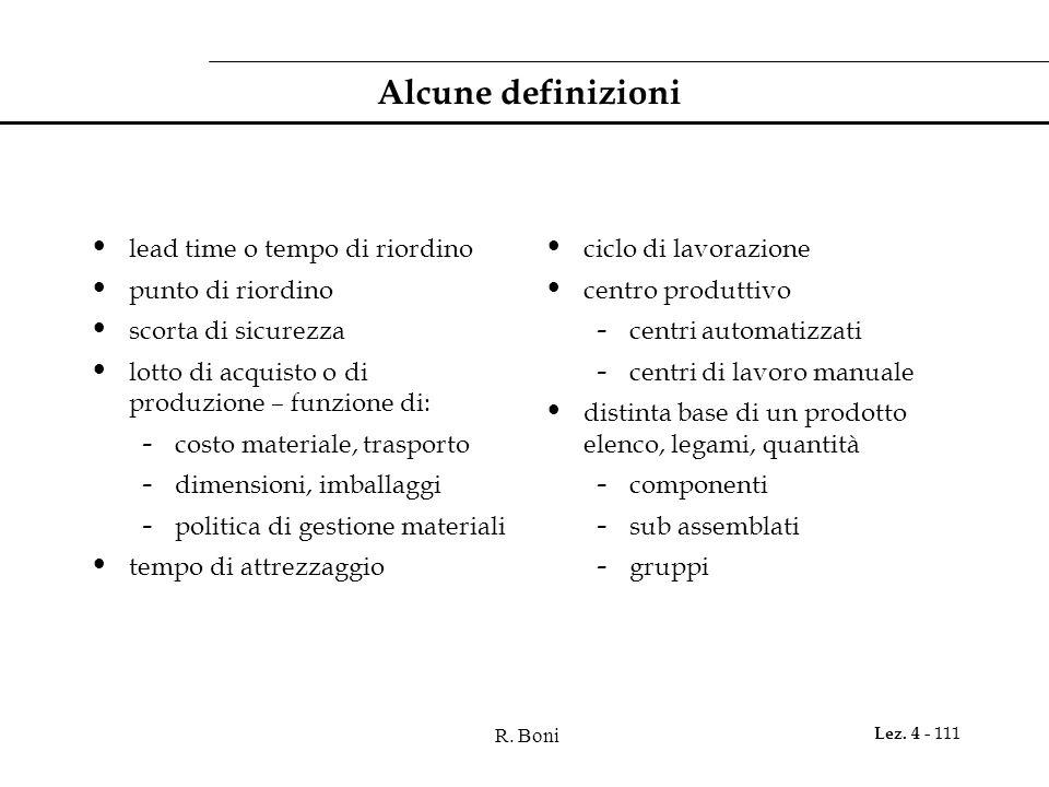 R. Boni Lez. 4 - 111 Alcune definizioni lead time o tempo di riordino punto di riordino scorta di sicurezza lotto di acquisto o di produzione – funzio