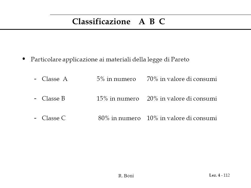 R. Boni Lez. 4 - 112 Classificazione A B C Particolare applicazione ai materiali della legge di Pareto - Classe A 5% in numero 70% in valore di consum