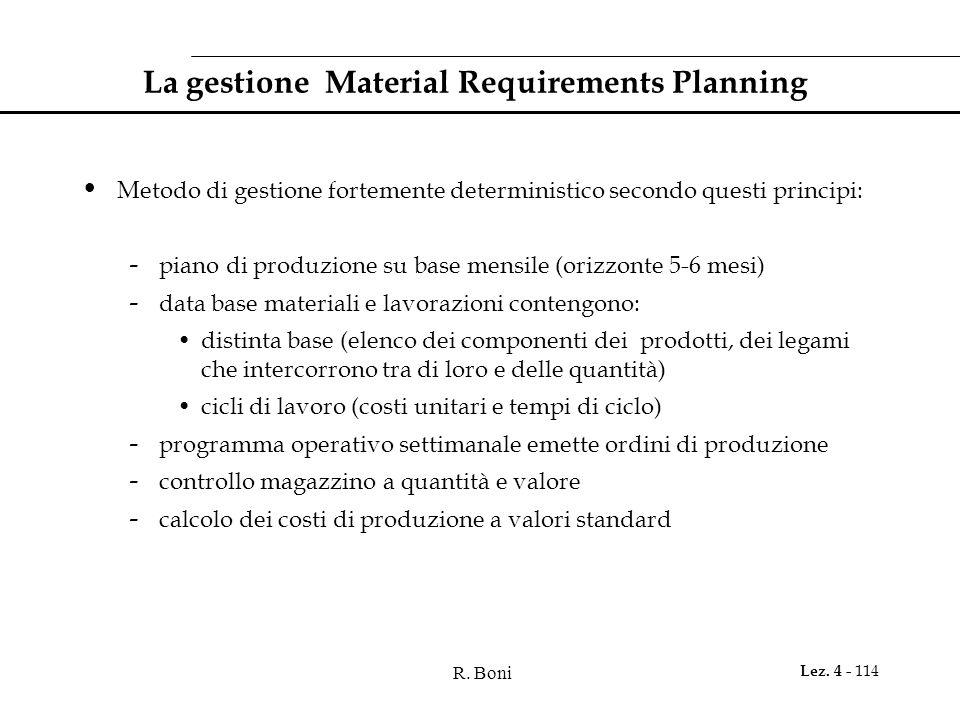 R. Boni Lez. 4 - 114 La gestione Material Requirements Planning Metodo di gestione fortemente deterministico secondo questi principi: - piano di produ