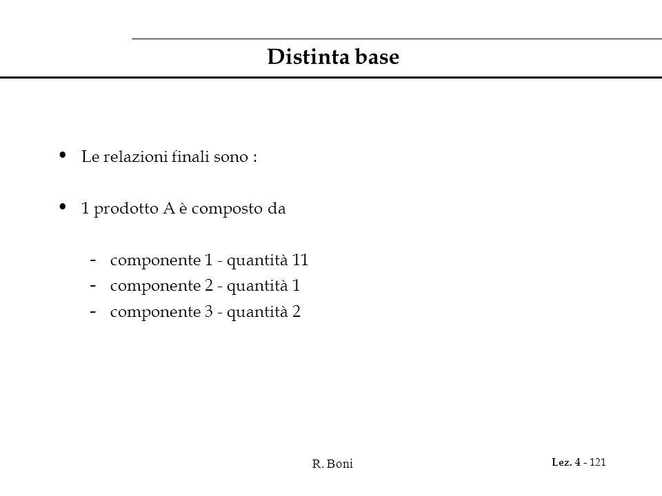 R. Boni Lez. 4 - 121 Distinta base Le relazioni finali sono : 1 prodotto A è composto da - componente 1 - quantità 11 - componente 2 - quantità 1 - co