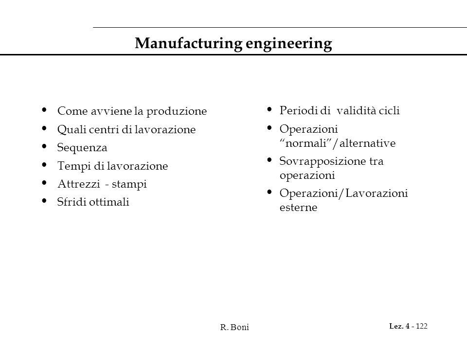 R. Boni Lez. 4 - 122 Manufacturing engineering Come avviene la produzione Quali centri di lavorazione Sequenza Tempi di lavorazione Attrezzi - stampi