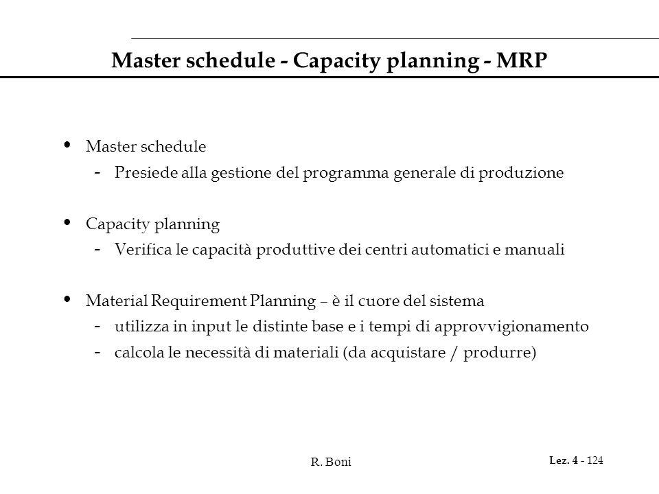 R. Boni Lez. 4 - 124 Master schedule - Capacity planning - MRP Master schedule - Presiede alla gestione del programma generale di produzione Capacity
