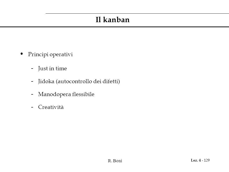 R. Boni Lez. 4 - 129 Il kanban Principi operativi - Just in time - Jidoka (autocontrollo dei difetti) - Manodopera flessibile - Creatività