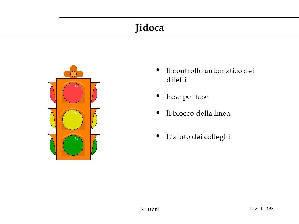 R. Boni Lez. 4 - 133 Jidoca Il controllo automatico dei difetti Fase per fase Il blocco della linea Laiuto dei colleghi