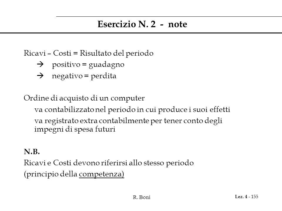 R. Boni Lez. 4 - 155 Esercizio N. 2 - note Ricavi – Costi = Risultato del periodo positivo = guadagno negativo = perdita Ordine di acquisto di un comp