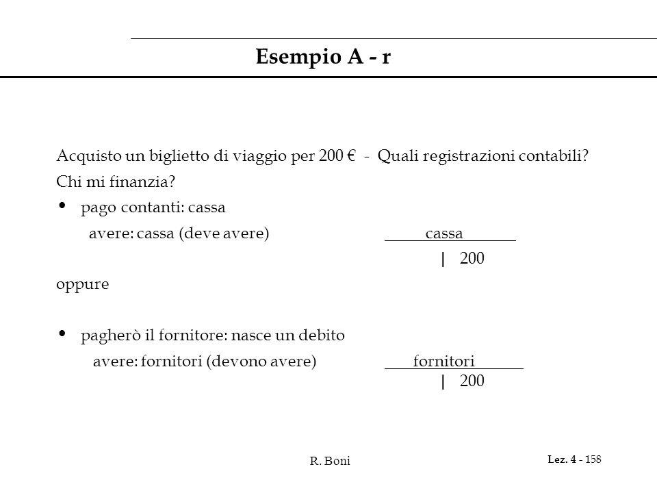 R. Boni Lez. 4 - 158 Esempio A - r Acquisto un biglietto di viaggio per 200 - Quali registrazioni contabili? Chi mi finanzia? pago contanti: cassa ave
