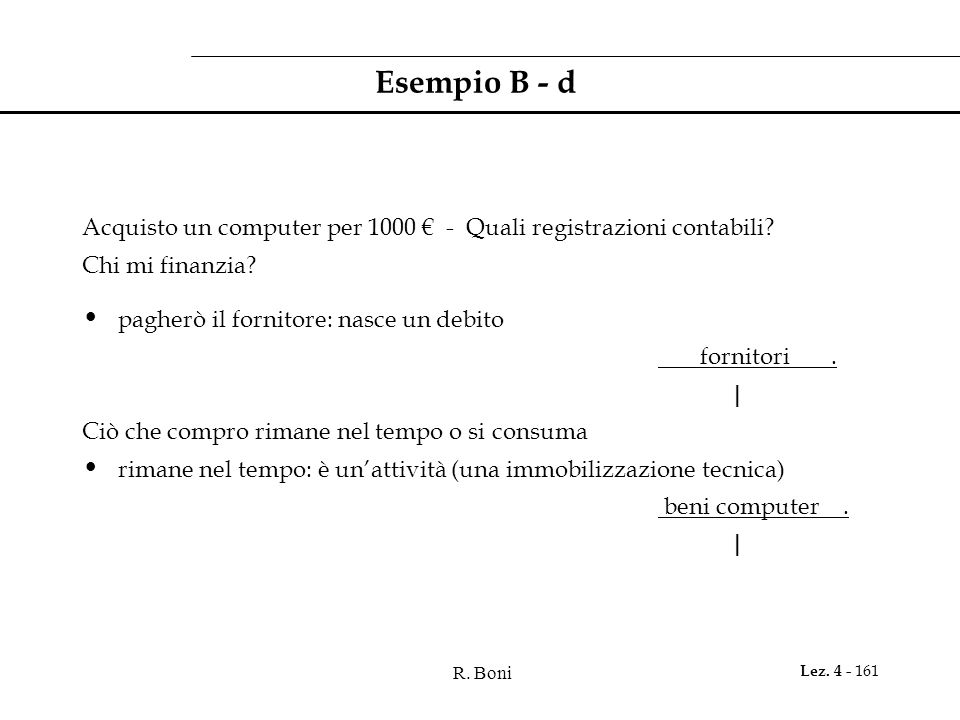 R. Boni Lez. 4 - 161 Esempio B - d Acquisto un computer per 1000 - Quali registrazioni contabili? Chi mi finanzia? pagherò il fornitore: nasce un debi