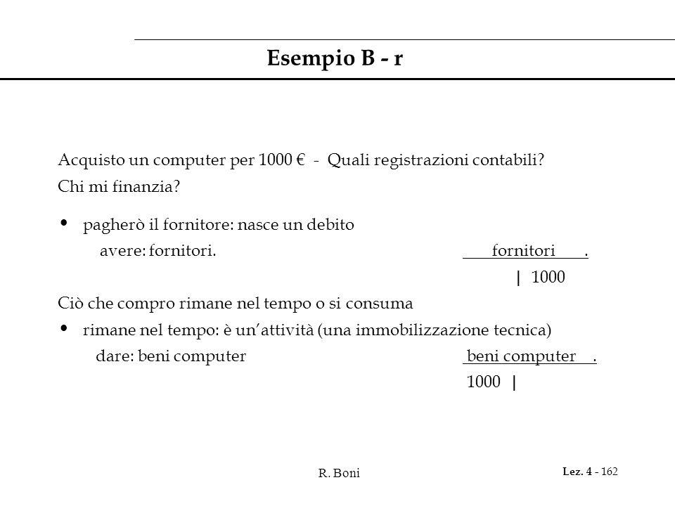 R. Boni Lez. 4 - 162 Esempio B - r Acquisto un computer per 1000 - Quali registrazioni contabili? Chi mi finanzia? pagherò il fornitore: nasce un debi