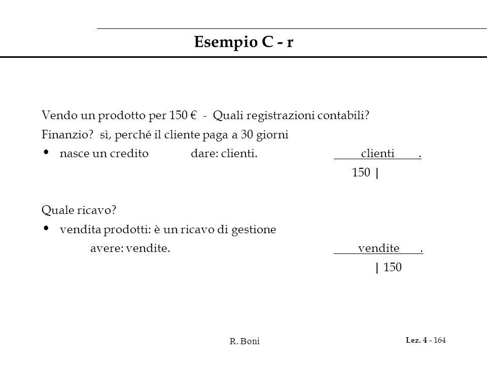 R. Boni Lez. 4 - 164 Esempio C - r Vendo un prodotto per 150 - Quali registrazioni contabili? Finanzio? sì, perché il cliente paga a 30 giorni nasce u