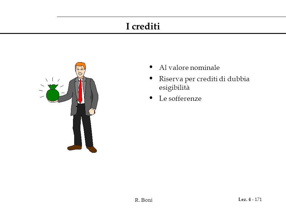 R. Boni Lez. 4 - 171 I crediti Al valore nominale Riserva per crediti di dubbia esigibilità Le sofferenze