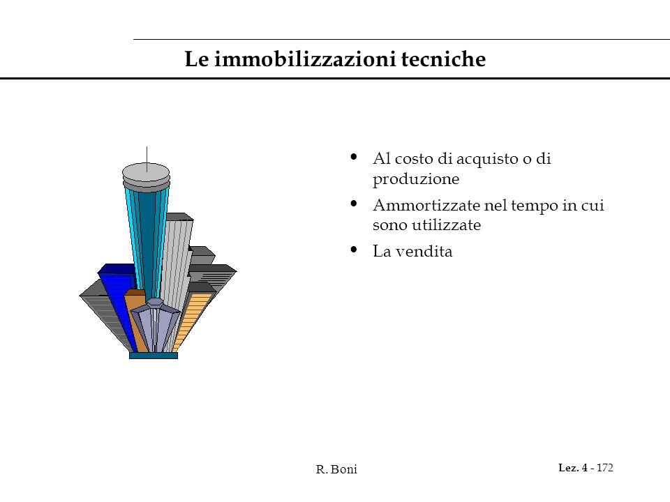 R. Boni Lez. 4 - 172 Le immobilizzazioni tecniche Al costo di acquisto o di produzione Ammortizzate nel tempo in cui sono utilizzate La vendita