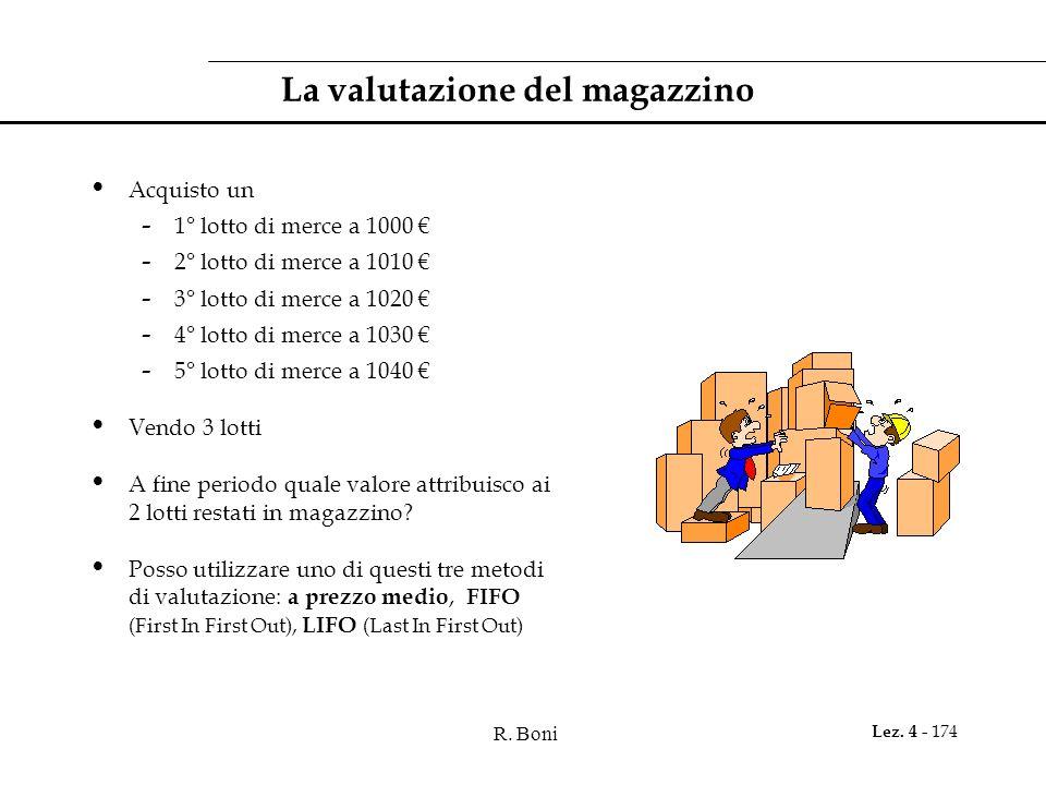 R. Boni Lez. 4 - 174 La valutazione del magazzino Acquisto un - 1° lotto di merce a 1000 - 2° lotto di merce a 1010 - 3° lotto di merce a 1020 - 4° lo