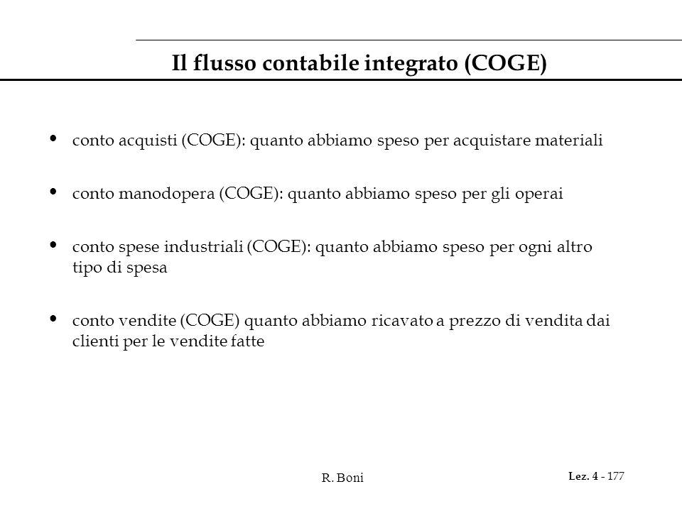 R. Boni Lez. 4 - 177 Il flusso contabile integrato (COGE) conto acquisti (COGE): quanto abbiamo speso per acquistare materiali conto manodopera (COGE)