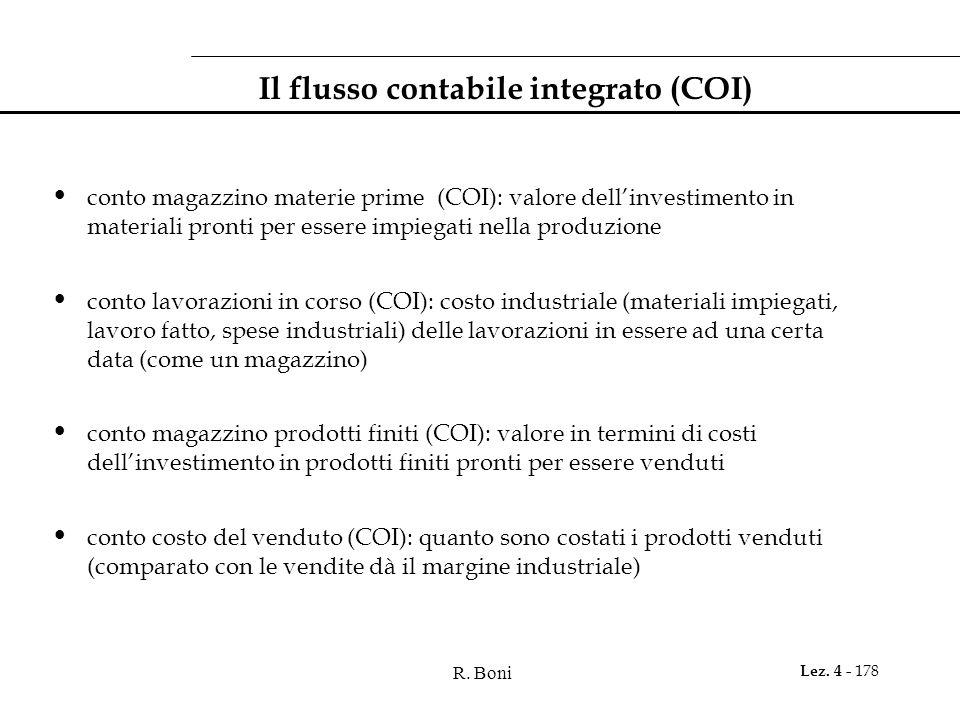 R. Boni Lez. 4 - 178 Il flusso contabile integrato (COI) conto magazzino materie prime (COI): valore dellinvestimento in materiali pronti per essere i