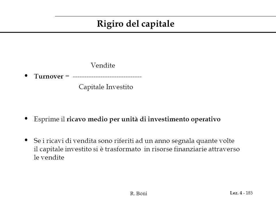 R. Boni Lez. 4 - 185 Rigiro del capitale Vendite Turnover = ------------------------------ Capitale Investito Esprime il ricavo medio per unità di inv