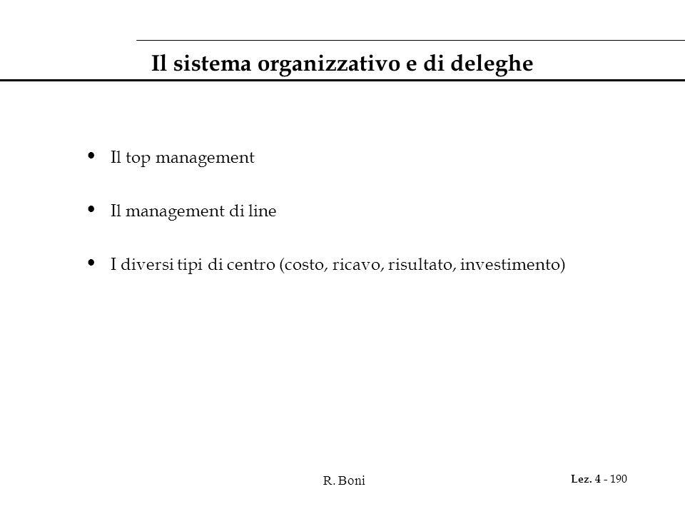 R. Boni Lez. 4 - 190 Il sistema organizzativo e di deleghe Il top management Il management di line I diversi tipi di centro (costo, ricavo, risultato,