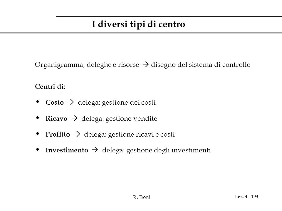 R. Boni Lez. 4 - 193 I diversi tipi di centro Organigramma, deleghe e risorse disegno del sistema di controllo Centri di : Costo delega: gestione dei