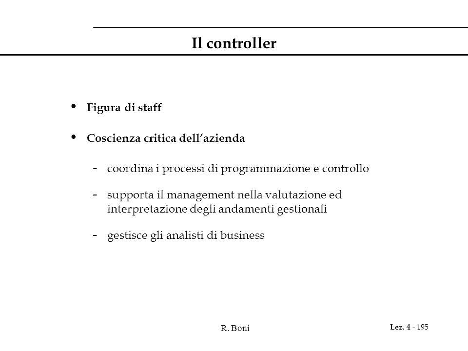R. Boni Lez. 4 - 195 Il controller Figura di staff Coscienza critica dellazienda - coordina i processi di programmazione e controllo - supporta il man