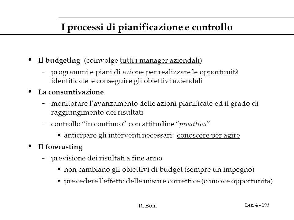 R. Boni Lez. 4 - 196 I processi di pianificazione e controllo Il budgeting (coinvolge tutti i manager aziendali) - programmi e piani di azione per rea