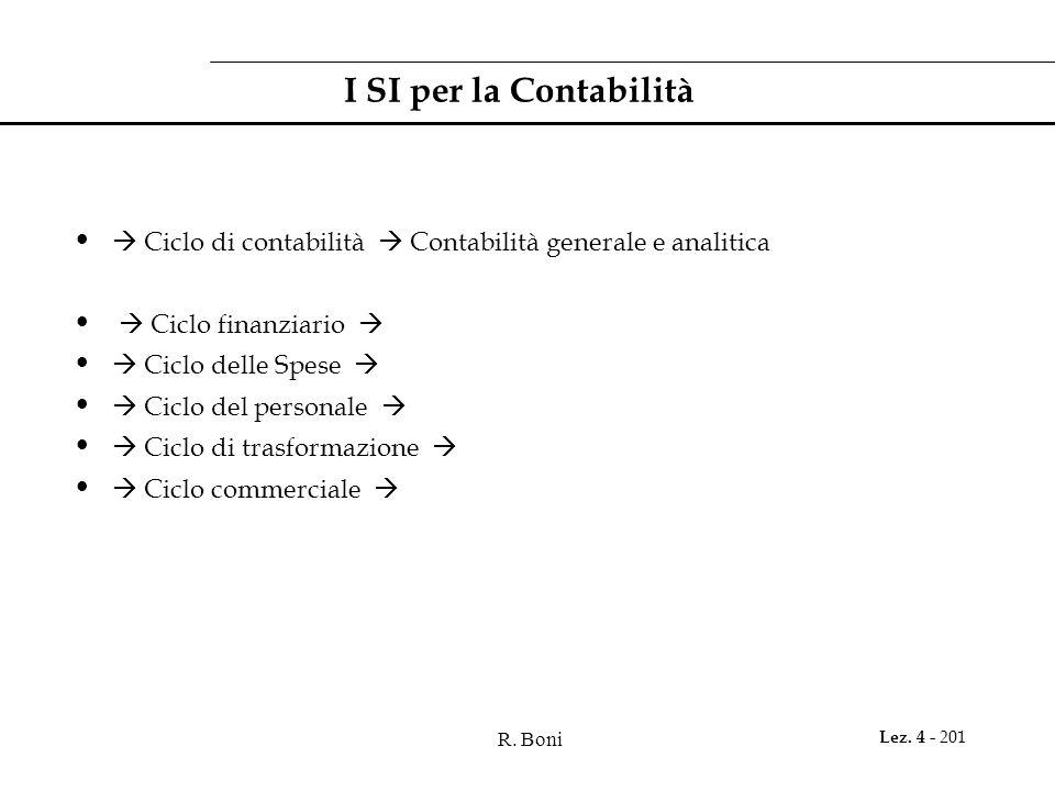 R. Boni Lez. 4 - 201 I SI per la Contabilità Ciclo di contabilità Contabilità generale e analitica Ciclo finanziario Ciclo delle Spese Ciclo del perso