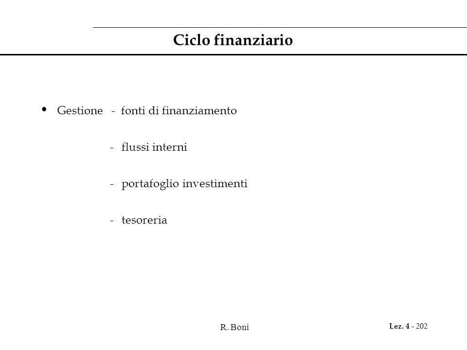 R. Boni Lez. 4 - 202 Ciclo finanziario Gestione - fonti di finanziamento -flussi interni -portafoglio investimenti -tesoreria