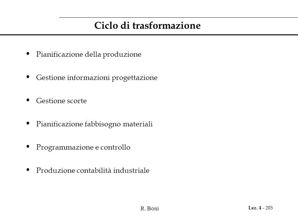 R. Boni Lez. 4 - 205 Ciclo di trasformazione Pianificazione della produzione Gestione informazioni progettazione Gestione scorte Pianificazione fabbis