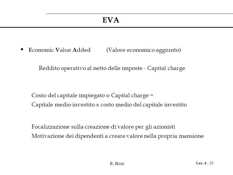 R. Boni Lez. 4 - 25 EVA E conomic V alue A dded (Valore economico aggiunto) Reddito operativo al netto delle imposte - Capital charge Costo del capita