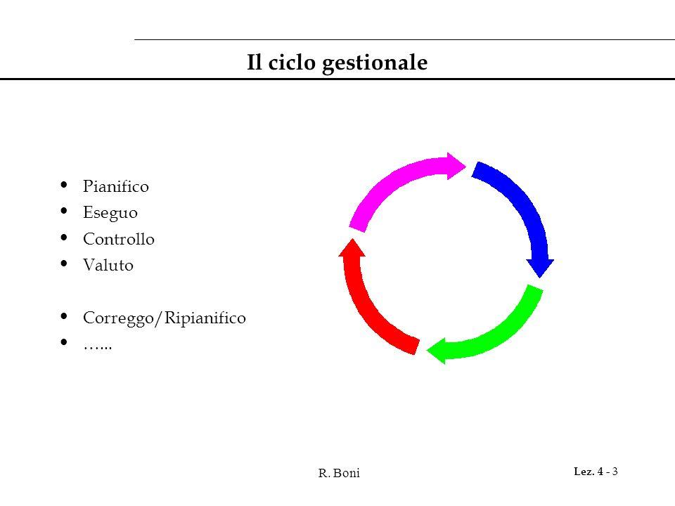 R. Boni Lez. 4 - 3 Il ciclo gestionale Pianifico Eseguo Controllo Valuto Correggo/Ripianifico …...