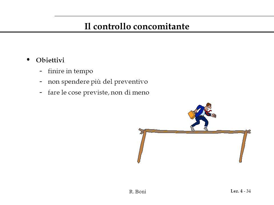 R. Boni Lez. 4 - 34 Il controllo concomitante Obiettivi - finire in tempo - non spendere più del preventivo - fare le cose previste, non di meno