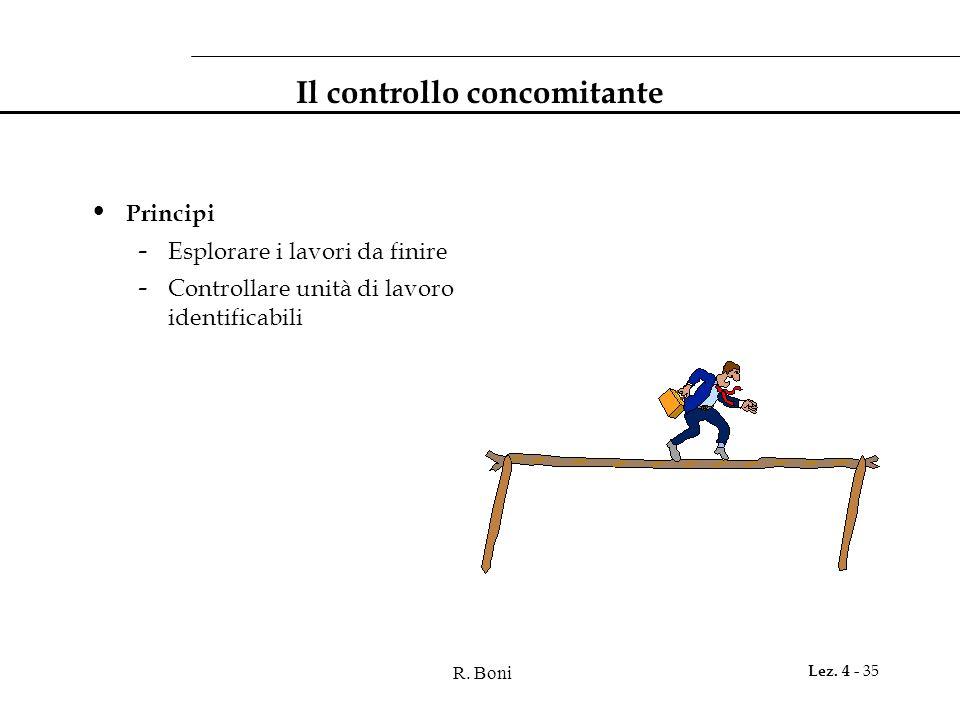 R. Boni Lez. 4 - 35 Il controllo concomitante Principi - Esplorare i lavori da finire - Controllare unità di lavoro identificabili