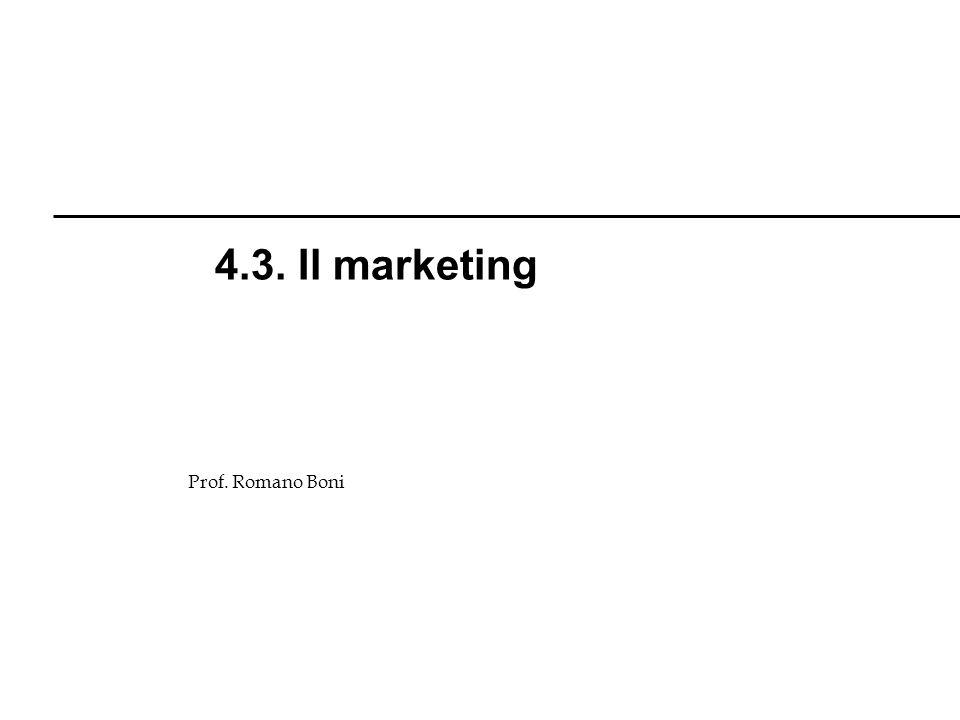 Prof. Romano Boni 4.3. Il marketing