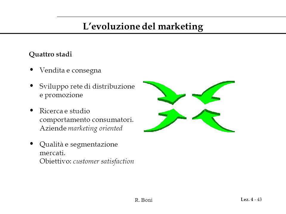 R. Boni Lez. 4 - 43 Levoluzione del marketing Quattro stadi Vendita e consegna Sviluppo rete di distribuzione e promozione Ricerca e studio comportame