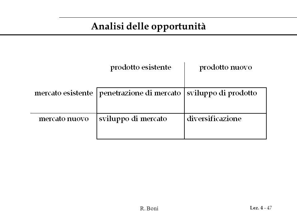R. Boni Lez. 4 - 47 Analisi delle opportunità