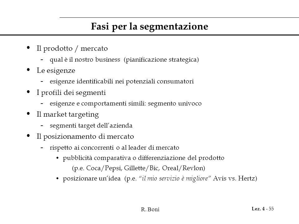 R. Boni Lez. 4 - 55 Fasi per la segmentazione Il prodotto / mercato - qual è il nostro business (pianificazione strategica) Le esigenze - esigenze ide