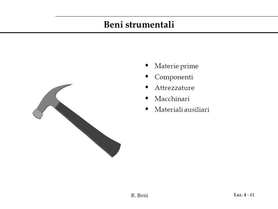 R. Boni Lez. 4 - 61 Beni strumentali Materie prime Componenti Attrezzature Macchinari Materiali ausiliari
