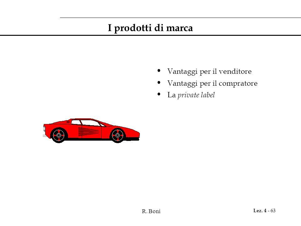 R. Boni Lez. 4 - 63 I prodotti di marca Vantaggi per il venditore Vantaggi per il compratore La private label