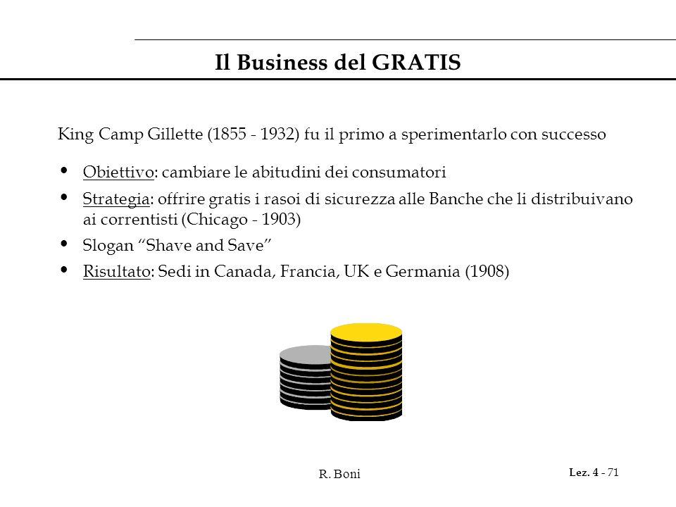 R. Boni Lez. 4 - 71 Il Business del GRATIS King Camp Gillette (1855 - 1932) fu il primo a sperimentarlo con successo Obiettivo: cambiare le abitudini