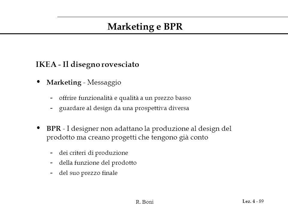 R. Boni Lez. 4 - 89 Marketing e BPR IKEA - Il disegno rovesciato Marketing - Messaggio - offrire funzionalità e qualità a un prezzo basso - guardare a