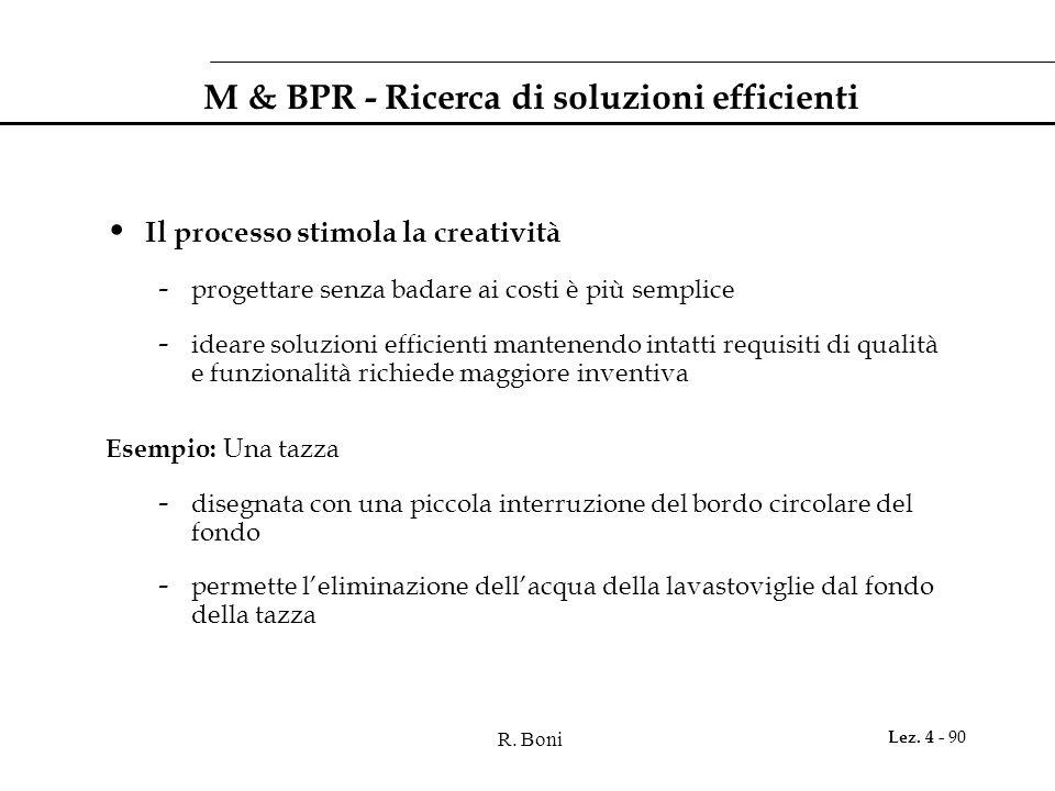 R. Boni Lez. 4 - 90 M & BPR - Ricerca di soluzioni efficienti Il processo stimola la creatività - progettare senza badare ai costi è più semplice - id